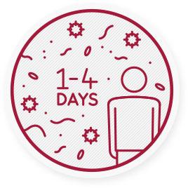 Forkjølelse fører til tett nese, hoste, feber, muskelsmerter og utmattelse i 1-4 dager etter eksponering av viruset.