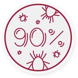 Viac ako 90% detskej astma je spôsobené alergénmy roztočov.